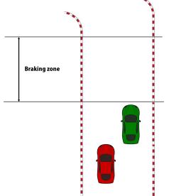 approach 1 braking zone