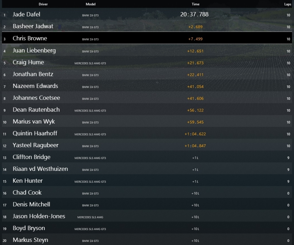 Round 5 Race 1