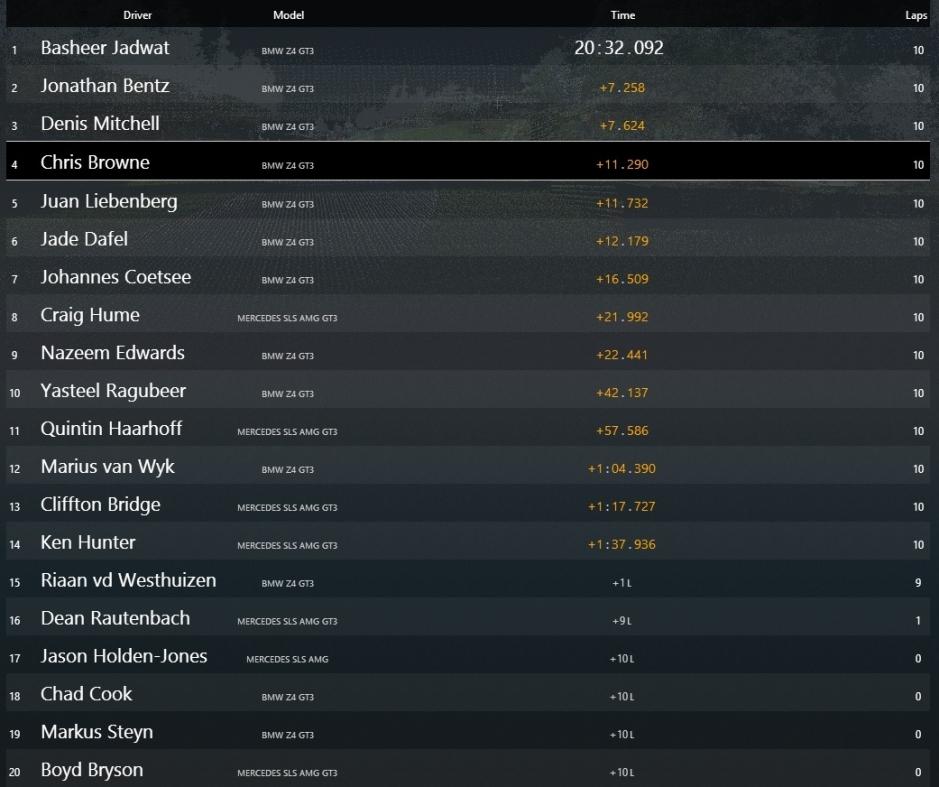 Round 5 Race 2