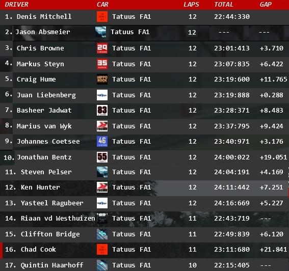 Round 7 race 2