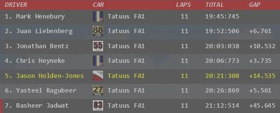 SS3 Round 2 Race 1