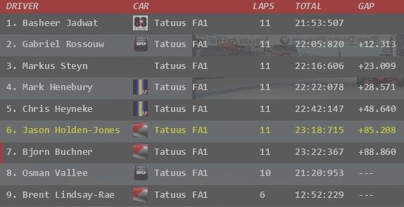 SS3 round 6 race 1
