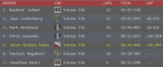 SS3 Round 2 Race 2