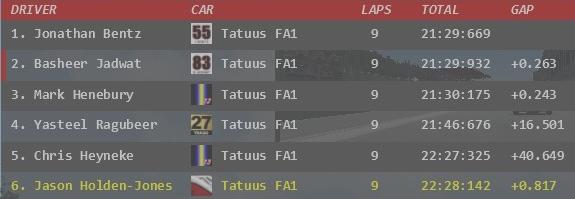 SS3 Round 3 Race 1