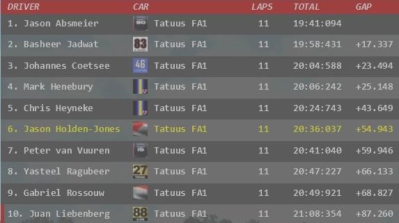 SS3 round 4 race 1