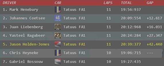 SS3 round 4 race 2