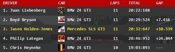 GTS Round 5 Race 2