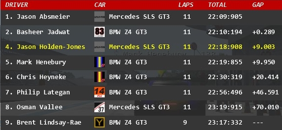 GTS Round 6 race 1