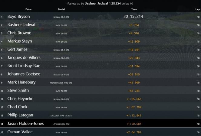 Round 11 Race 1