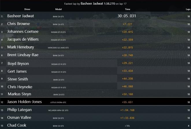 Round 11 Race 2