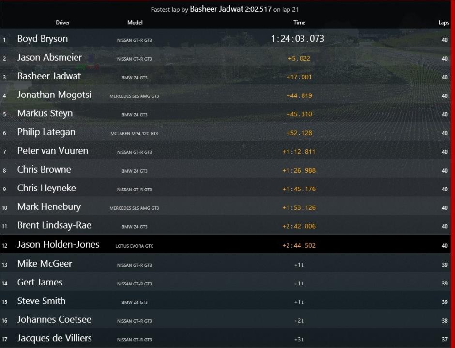 Round 2 Silverstone