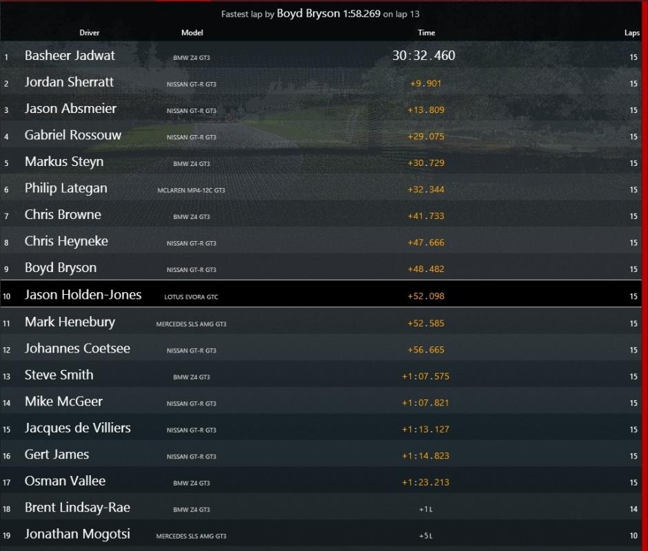 Round 3 Race 1