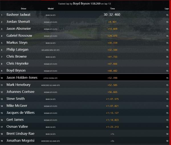 Round 3 Race 2