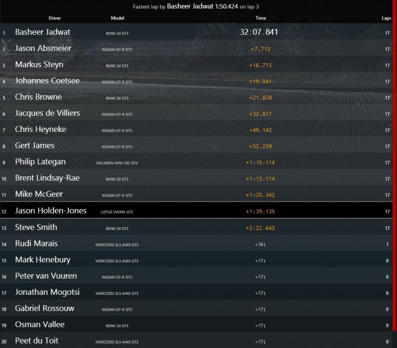 Round 7 Race 1