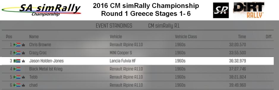 CM Round 1 Greece