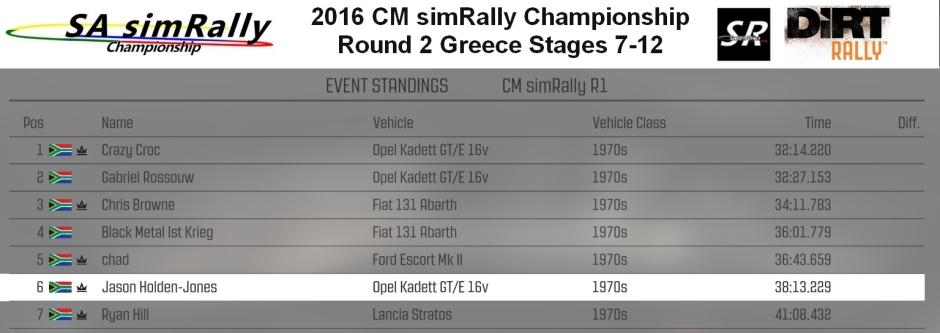 CM Round 2 Greece