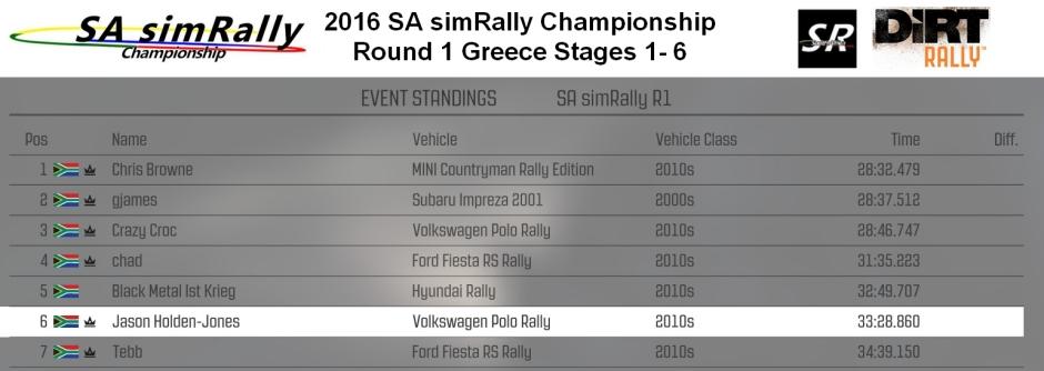 Round 1 Greece
