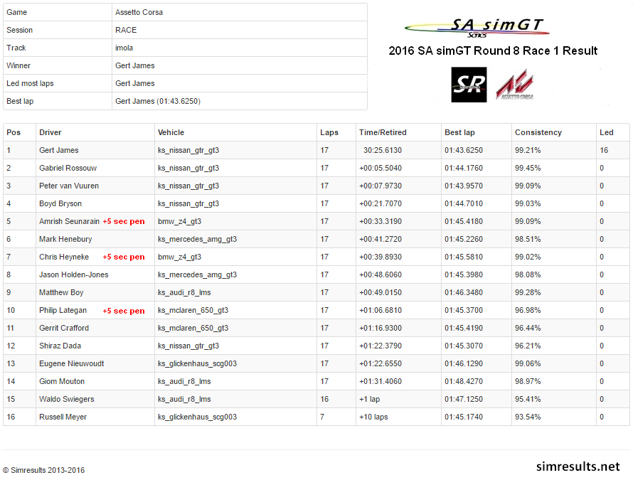 round-8-race-1-imola